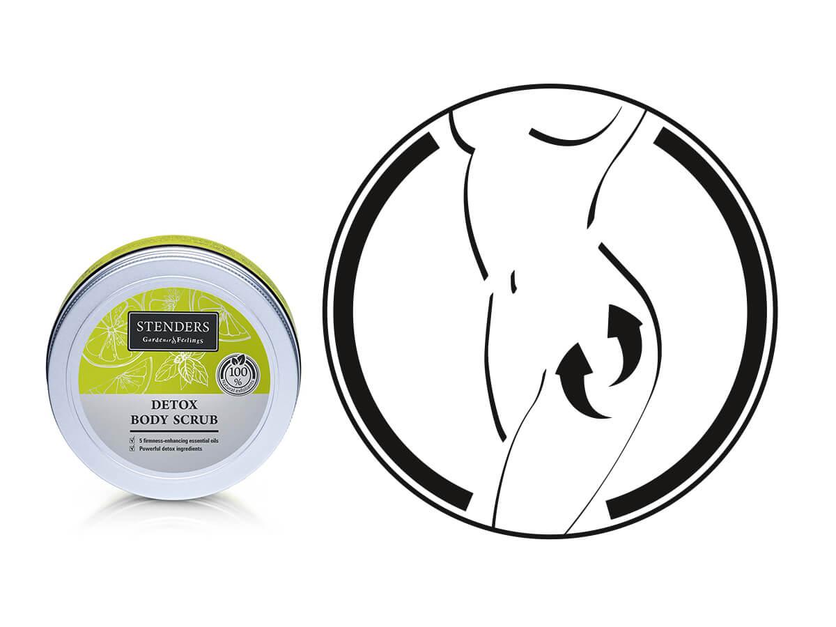 Nogludini un uzlabo ādas tekstūru
