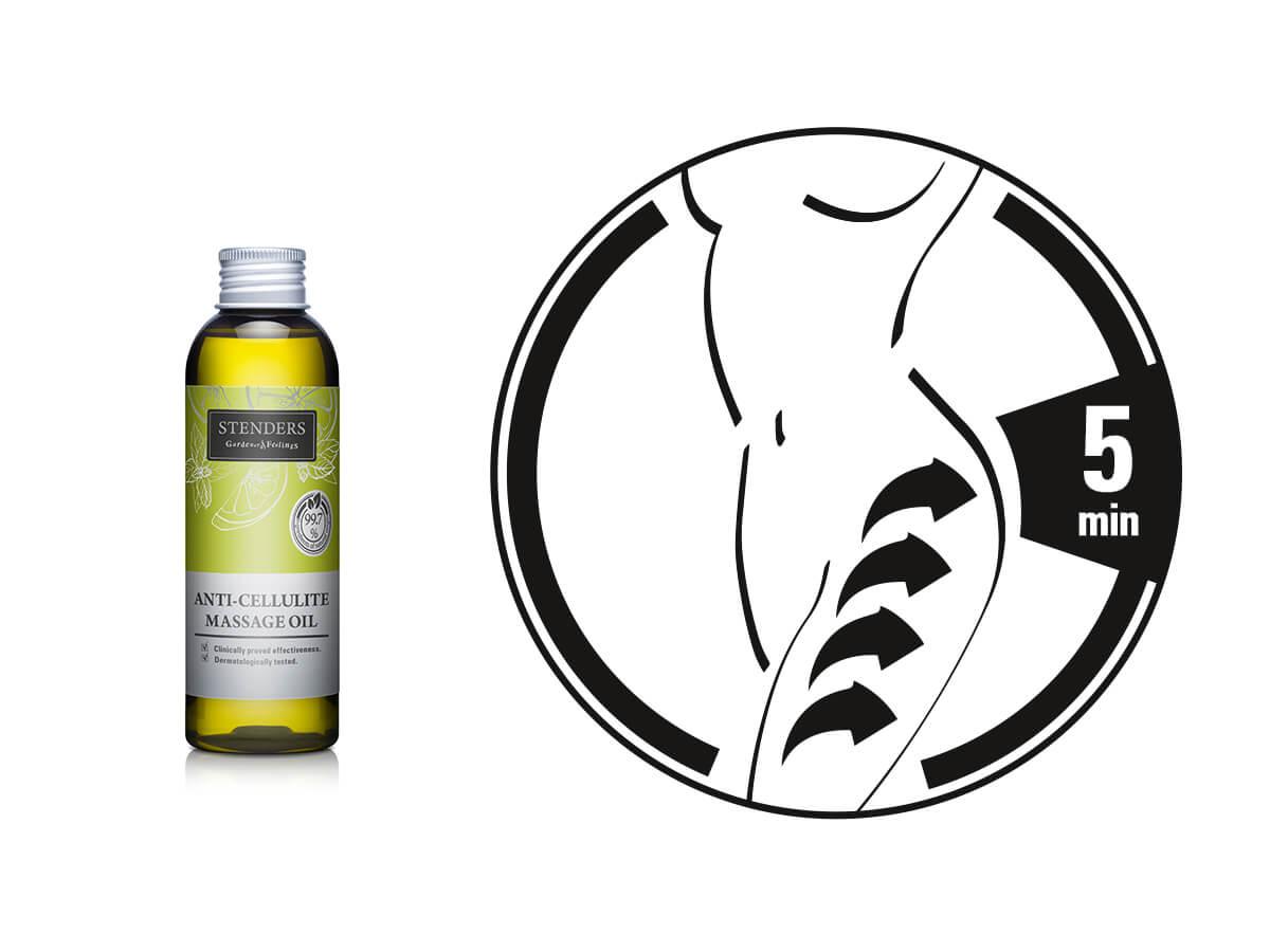 Iegūsti gludu un veselīgu ādu